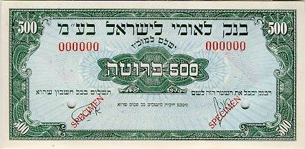Bank Leumi Le-Israel Series