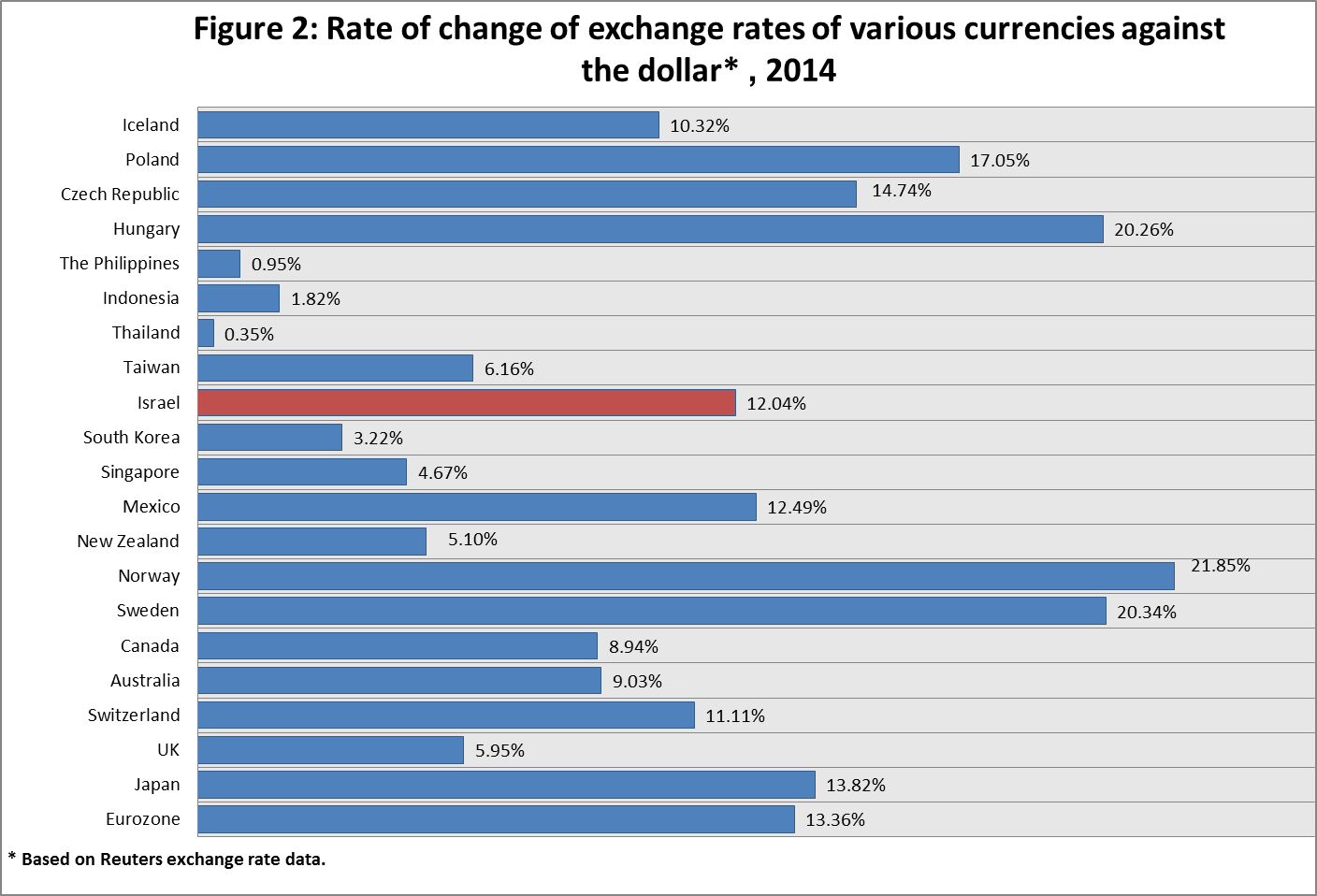 08 01 2017 2e Png 2 Exchange Rate Volatility
